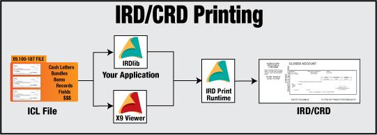 IRDPrint