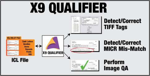 X9 Qualifier