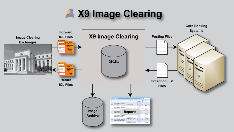 X9-Clearing